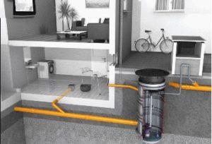 Système évacuation eau usée avec pompe de relevage